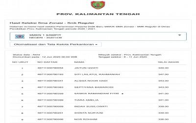 Pengumuman Hasil Seleksi PPDB Online SMK Negeri 1 Sampit Jurusan OTKP